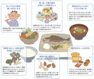 バランスの良い食生活画